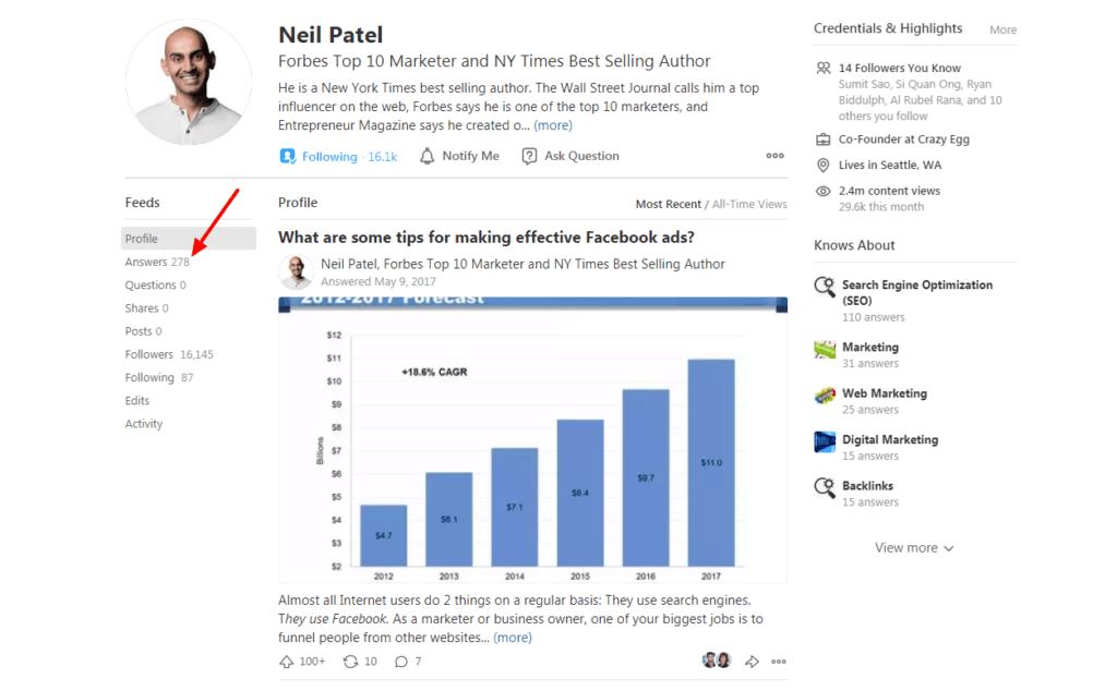 Neil Patel quora profile