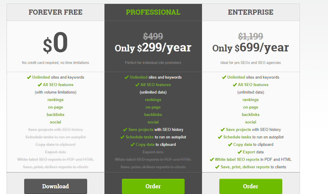 SEO PowerSuite Plans and Pricing