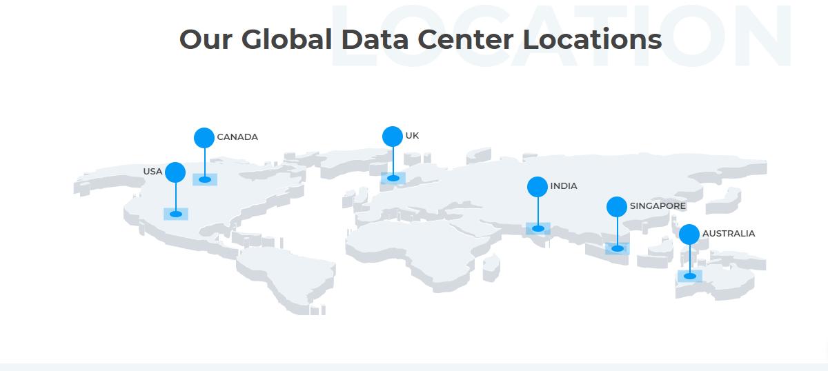 MilesWeb global data centers