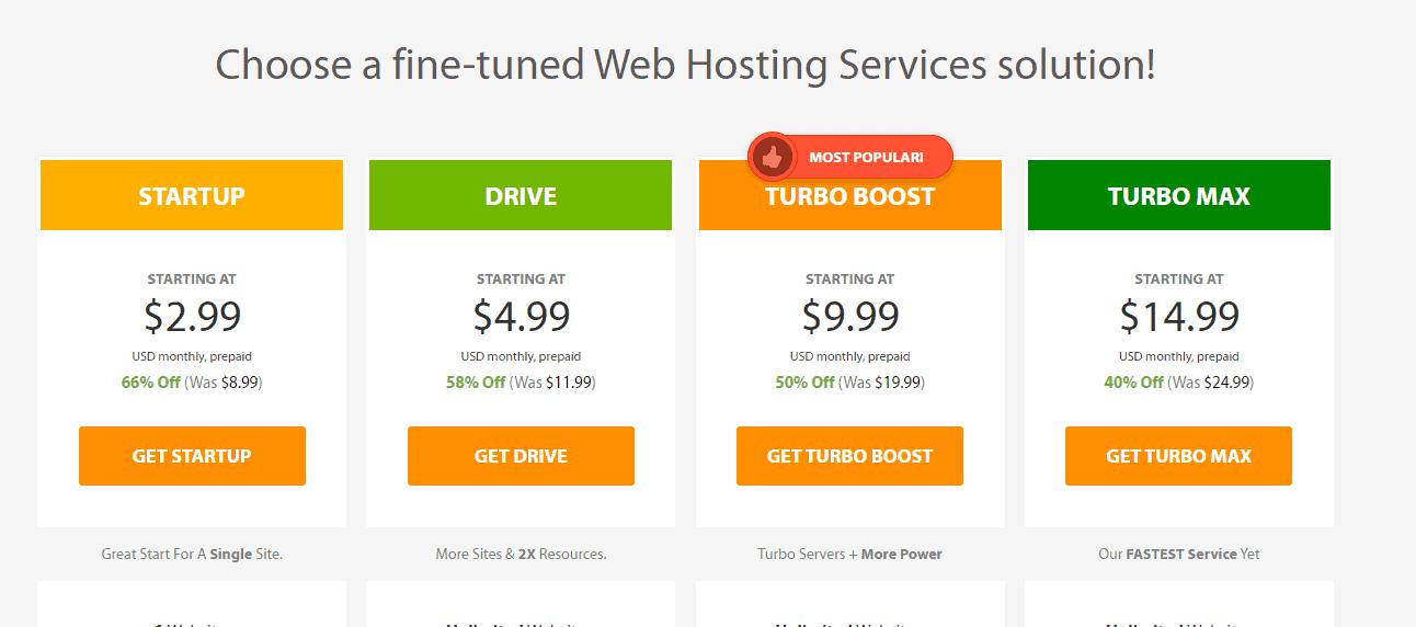 A2 Hosting shared hosting plans