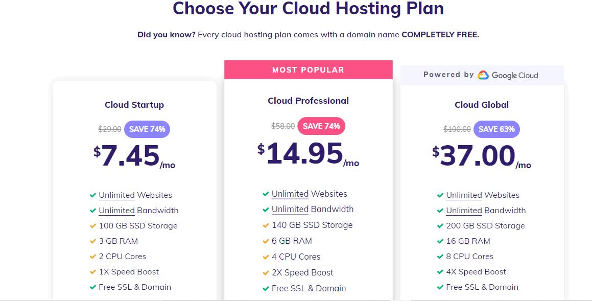 Hostinger Cloud hosting plans