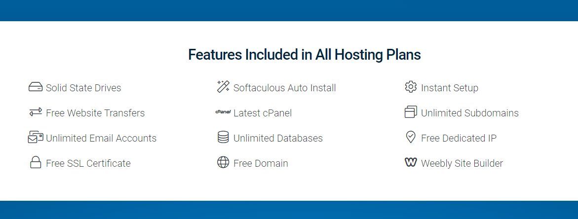 Hostwinds hosting features