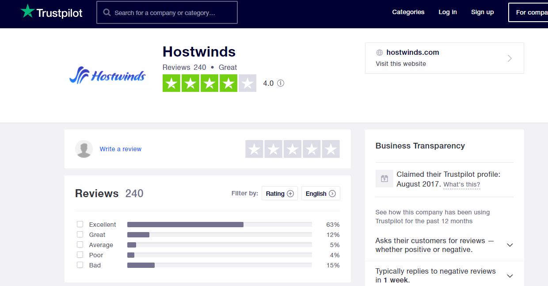 Hostwinds positive reviews trustpilot