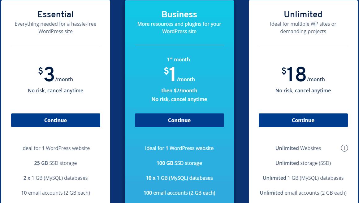 IONOS managed WordPress hosting plans
