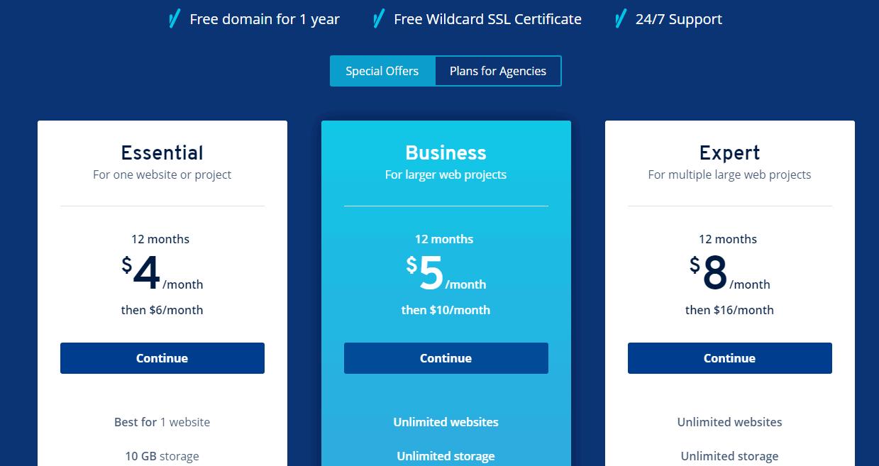 IONOS shared hosting plans