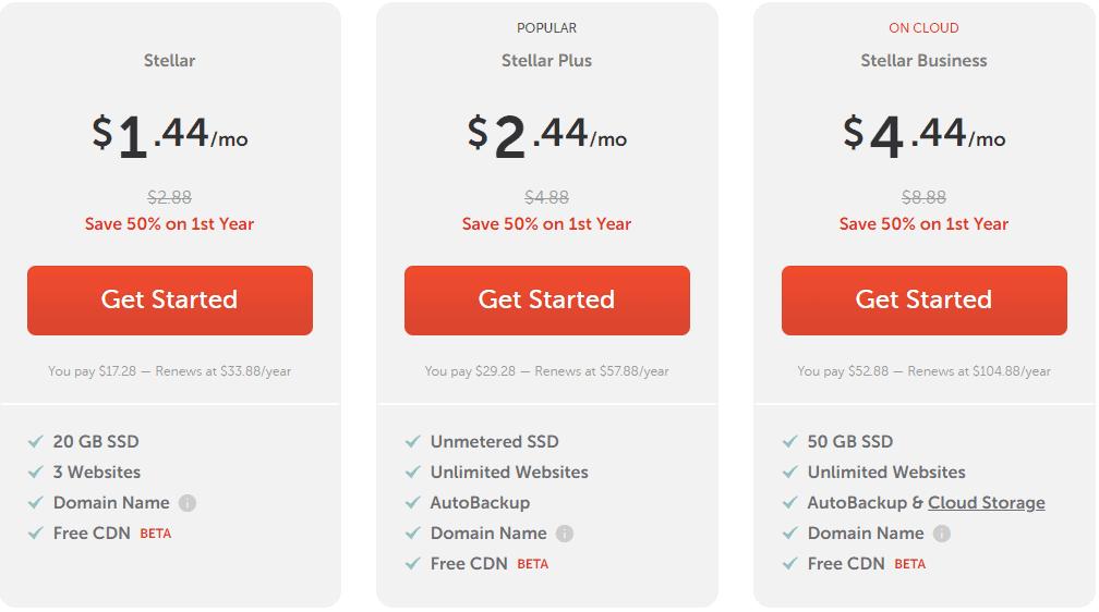 Namecheap shared hosting plans