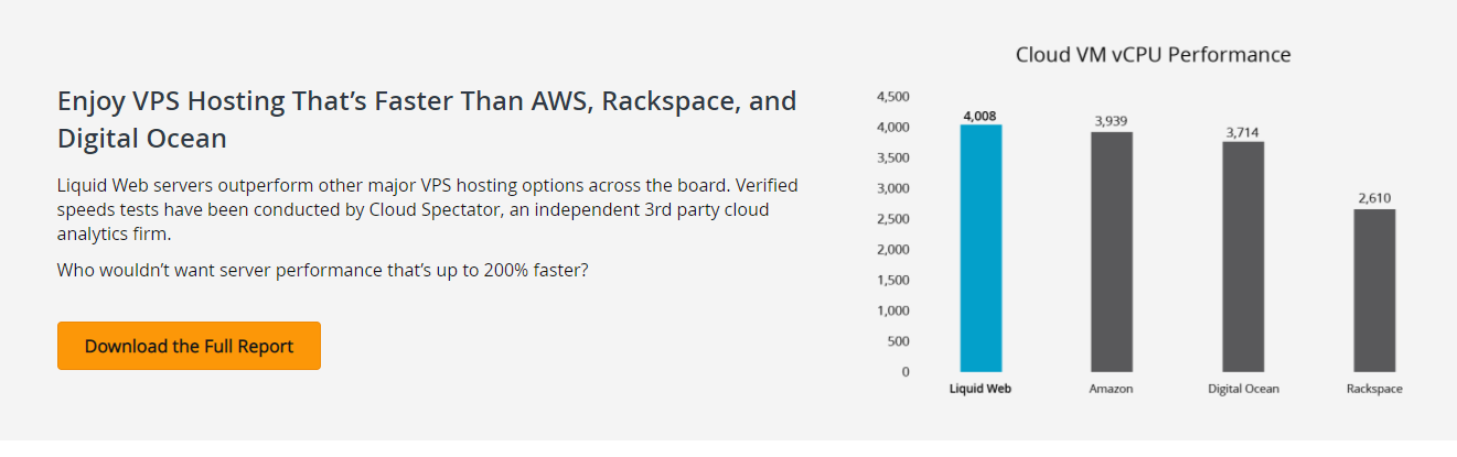 Liquid Web VPS is faster than its immediate competitors