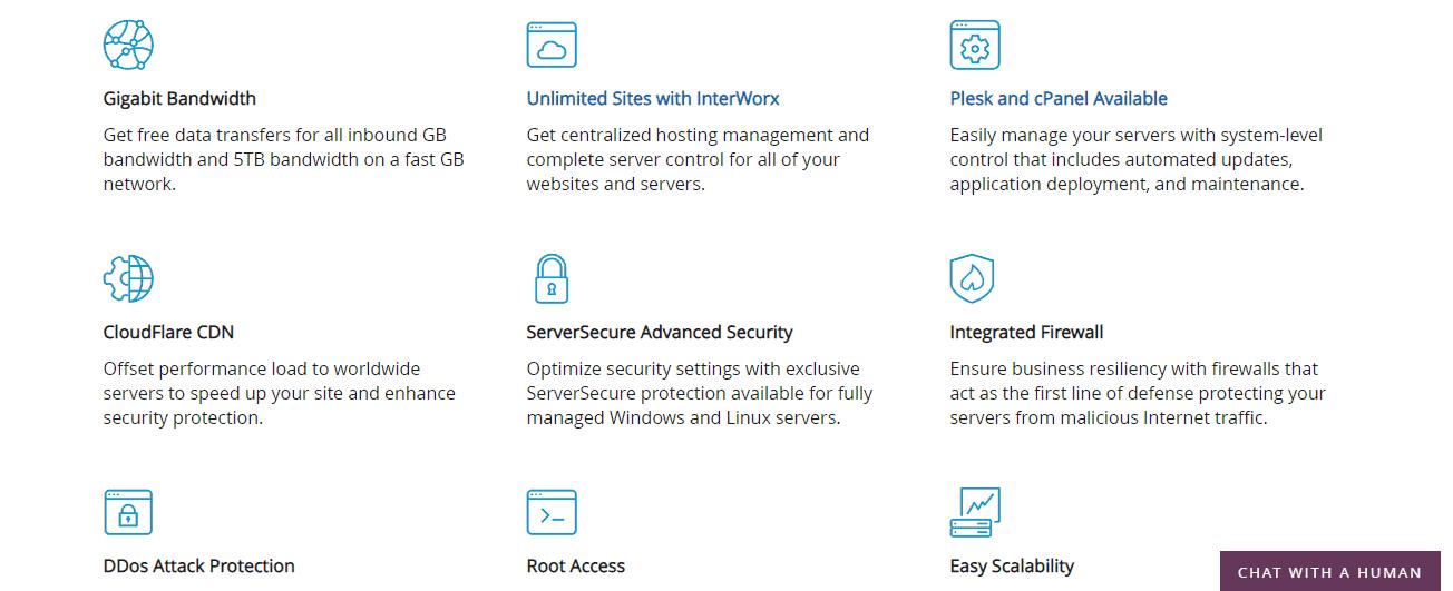 Liquid Web VPS Hosting features