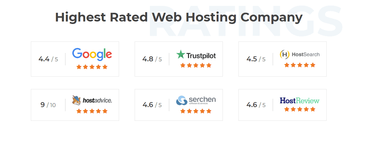 MilesWeb has garnered excellent reviews on review aggregator sites
