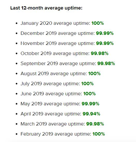 GreenGeeks hosting have near perfect uptime