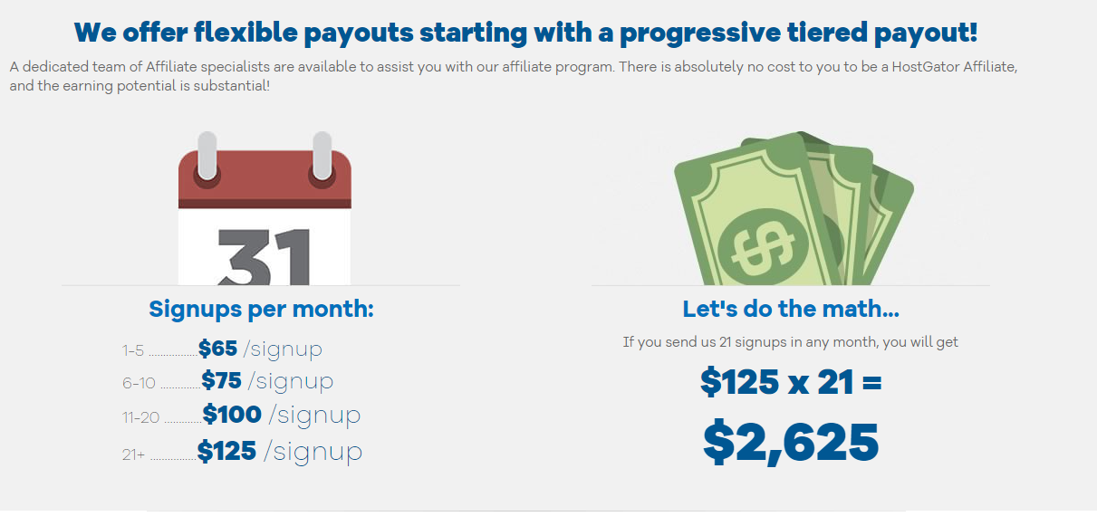 Progressive tiered payout system