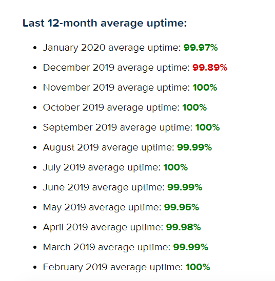 HostGator uptime guarantee and averages