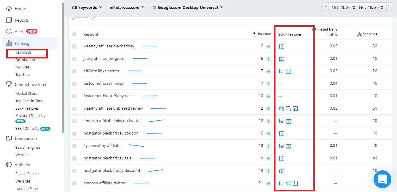 Advanced Web Ranking Keyword repost and SERP features
