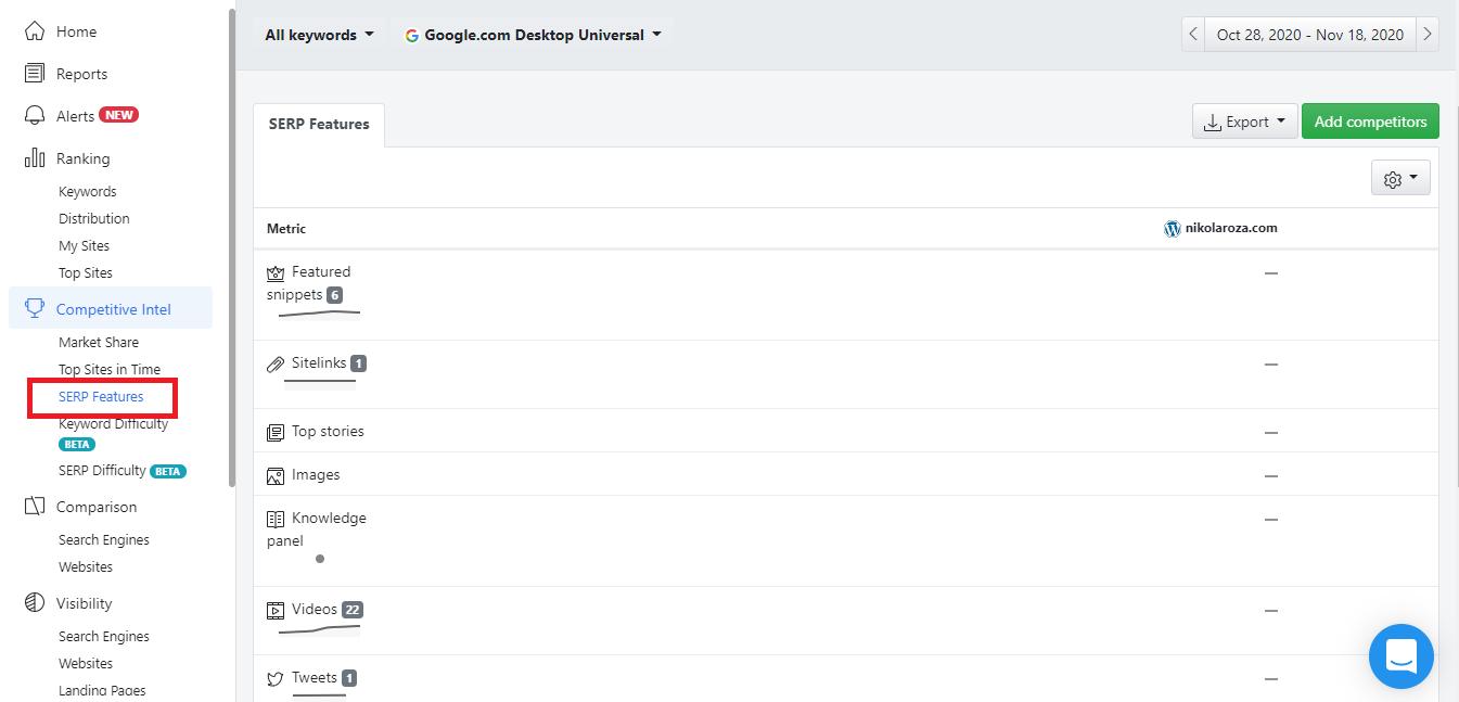 Advance Web Ranking SERP report