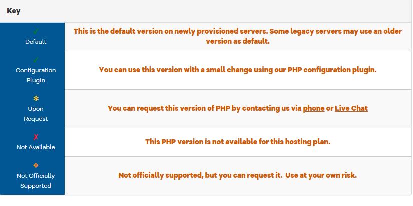 PHP versions HostGator