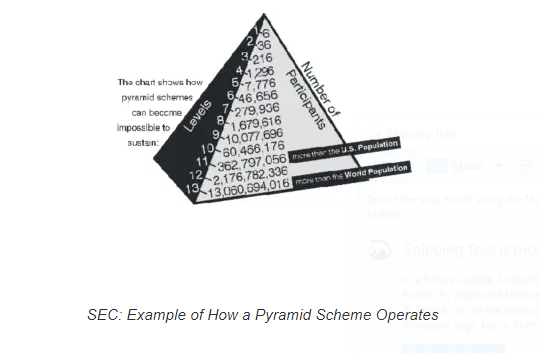 Pyramid scheme examples