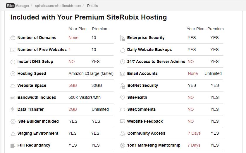 SiteRubix hosting features